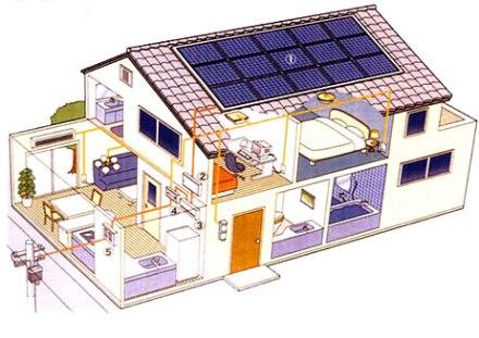 fotovoltaico 3d